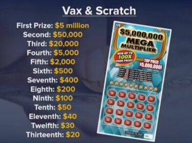 ワクチン接種で500万ドル獲得のチャンス?